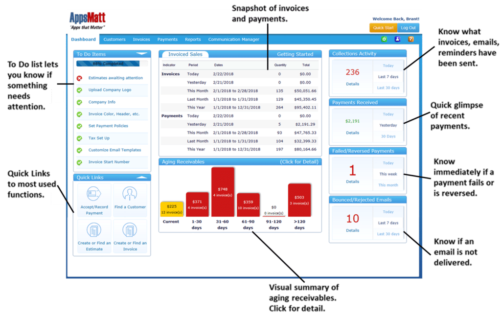 A preview of ReliaBills software dashboard with snapshot of invoices and payments and visual summary of aging receivables