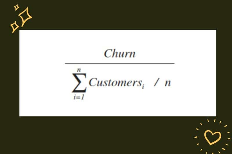 The Shopify Method Formula
