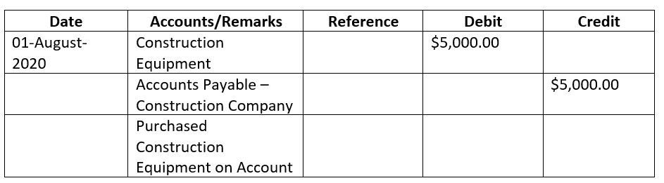 How to Record Accounts Payable